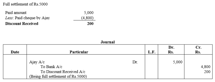 TS Grewal Accountancy Class 11 Solutions Chapter 5 Journal Q21