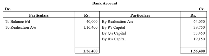 TS Grewal Accountancy Class 12 Solutions Chapter 6 Dissolution of Partnership Firm Q23.1