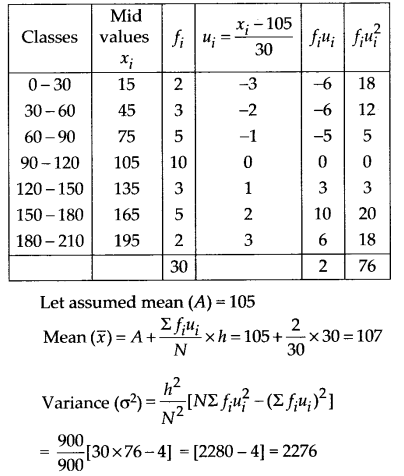 NCERT Solutions for Class 11 Maths Chapter 15 Statistics 37