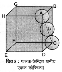 UP Board Solutions for Class 12 Chemistry Chapter 1 The Solid State 2Q.10.5