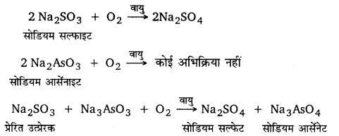 UP Board Solutions for Class 12 Chemistry Chapter 5 Surface Chemistry 3Q.11