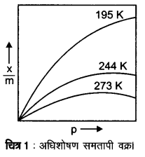 UP Board Solutions for Class 12 Chemistry Chapter 5 Surface Chemistry 2Q.5.1