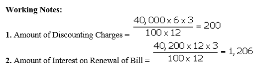 TS Grewal Accountancy Class 11 Solutions Chapter 12 Accounting for Bills of Exchange Q26.1