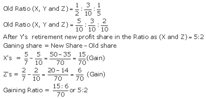 TS Grewal Accountancy Class 12 Solutions Chapter 5 Retirement Death of a Partner Q8