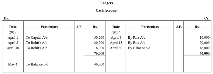 TS Grewal Accountancy Class 11 Solutions Chapter 6 Ledger Q1.2