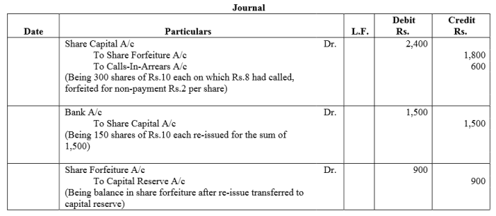 TS Grewal Accountancy Class 12 Solutions Chapter 8 Accounting for Share Capital Q62