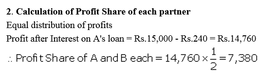 TS Grewal Accountancy Class 12 Solutions Chapter 1 Accounting for Partnership Firms - Fundamentals Q6.1