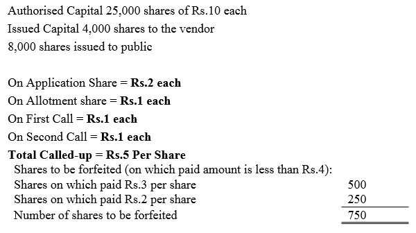 TS Grewal Accountancy Class 12 Solutions Chapter 8 Accounting for Share Capital Q57