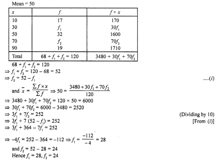 RD Sharma Class 10 Solutions Chapter 15 Statistics Ex 15.1 15
