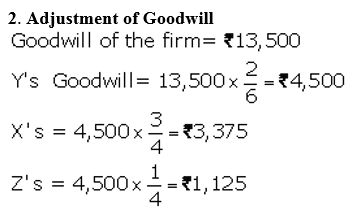 TS Grewal Accountancy Class 12 Solutions Chapter 5 Retirement Death of a Partner Q39.2