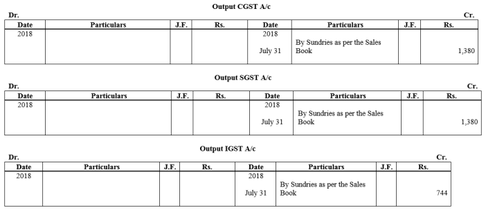 TS Grewal Accountancy Class 11 Solutions Chapter 8 Special Purpose Books II Other Books Q6.2