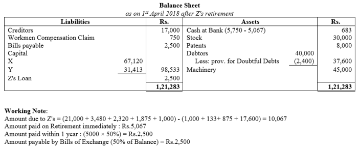 TS Grewal Accountancy Class 12 Solutions Chapter 5 Retirement Death of a Partner Q44.2