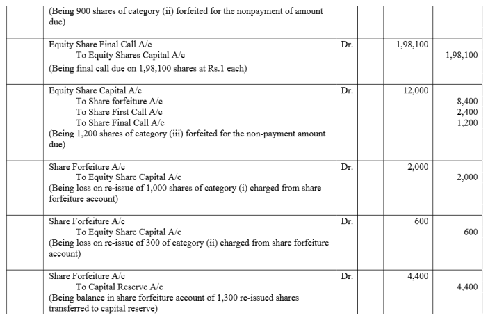 TS Grewal Accountancy Class 12 Solutions Chapter 8 Accounting for Share Capital Q90.3