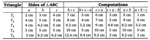 NCERT Solutions for Class 6 Maths Chapter 5 Understanding Elementary Shapes 4