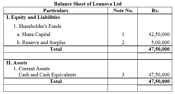 TS Grewal Accountancy Class 12 Solutions Chapter 8 Accounting for Share Capital Q3
