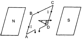 CBSE Sample Papers for Class 12 Physics Paper 6 52
