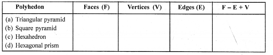 Selina Concise Mathematicsclass 6 ICSE Solutions -Data Handling (Including Pictograph and Bar Graph)-6.