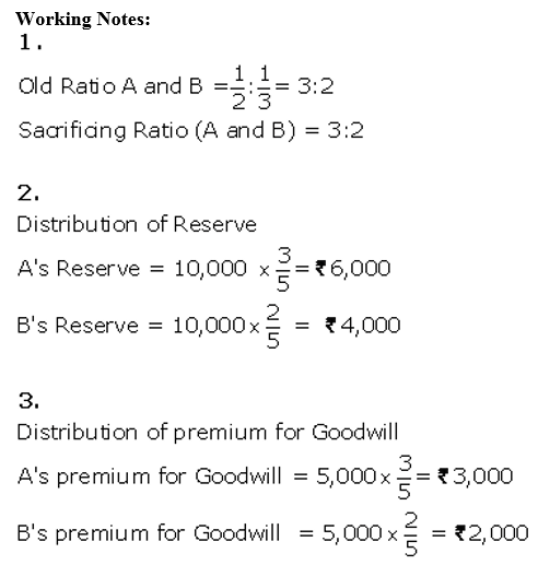TS Grewal Accountancy Class 12 Solutions Chapter 4 Admission of a Partner Q74.2