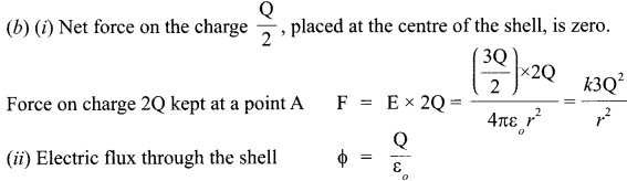 CBSE Sample Papers for Class 12 Physics Paper 7 50