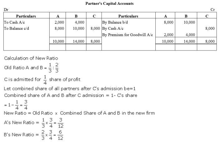 TS Grewal Accountancy Class 12 Solutions Chapter 4 Admission of a Partner Q31.1