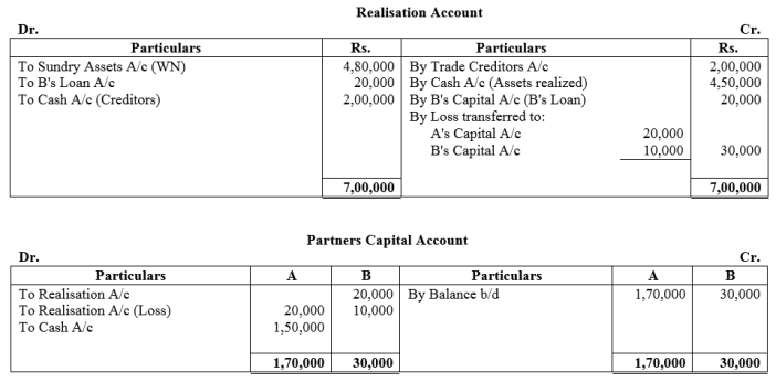TS Grewal Accountancy Class 12 Solutions Chapter 6 Dissolution of Partnership Firm Q48