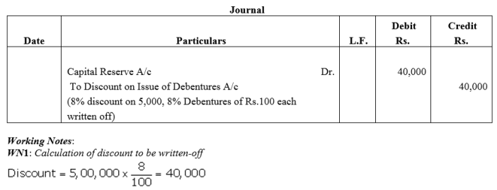 TS Grewal Accountancy Class 12 Solutions Chapter 9 Issue of Debentures Q46