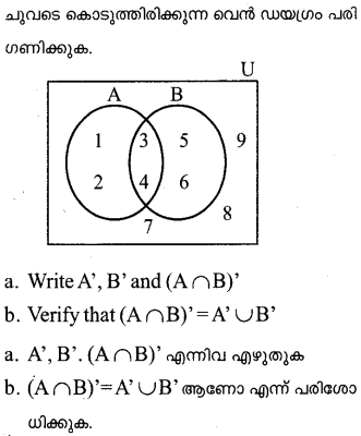 Plus One Maths Model Question Papers Paper 4Q1