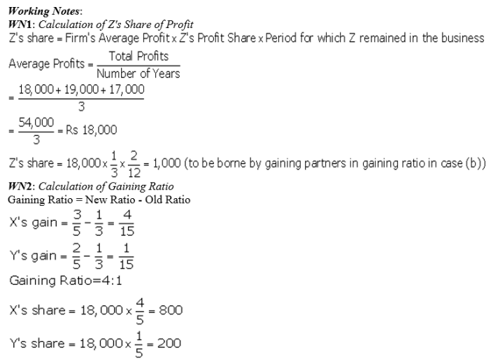 TS Grewal Accountancy Class 12 Solutions Chapter 5 Retirement Death of a Partner Q62.1