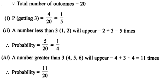 Selina Concise Mathematics class 7 ICSE Solutions - Probability-3a