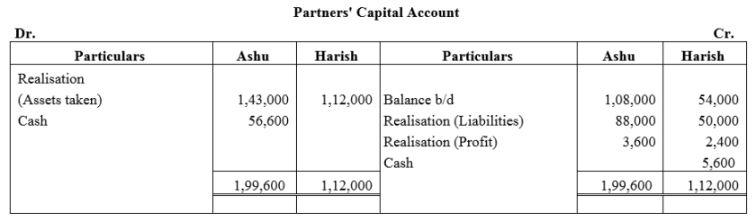 TS Grewal Accountancy Class 12 Solutions Chapter 6 Dissolution of Partnership Firm Q26.1