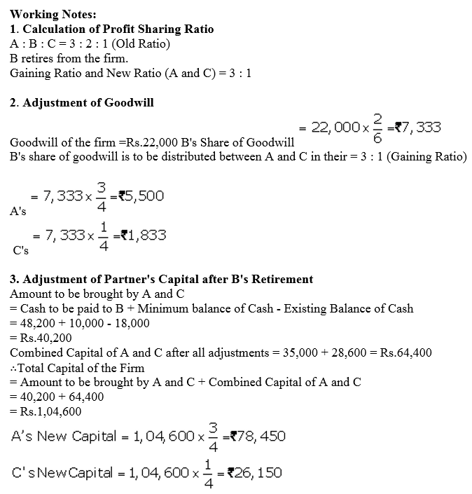 TS Grewal Accountancy Class 12 Solutions Chapter 5 Retirement Death of a Partner Q53.2