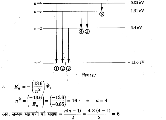 UP Board Solutions for Class 12 Physics Chapter 12 Atoms 9
