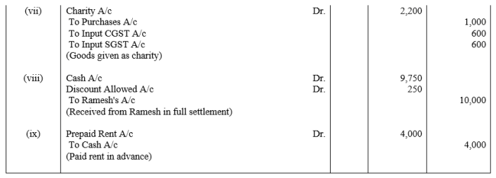 TS Grewal Accountancy Class 11 Solutions Chapter 5 Journal Q29.1