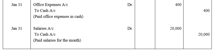 TS Grewal Accountancy Class 11 Solutions Chapter 5 Journal Q32.3