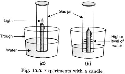 NCERT Solutions for Class 6 Science Chapter 15 Air Around us 1