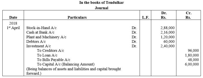 TS Grewal Accountancy Class 11 Solutions Chapter 5 Journal Q19