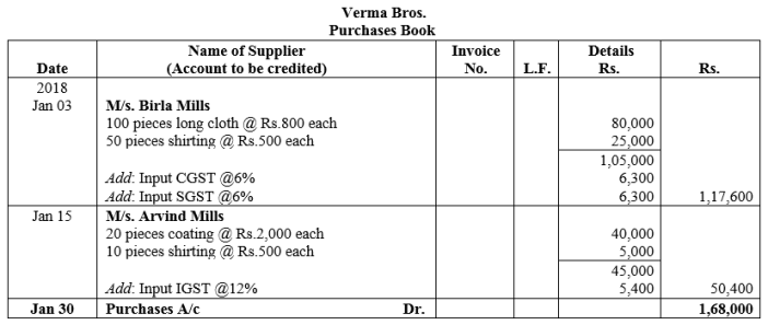 TS Grewal Accountancy Class 11 Solutions Chapter 8 Special Purpose Books II Other Books Q2