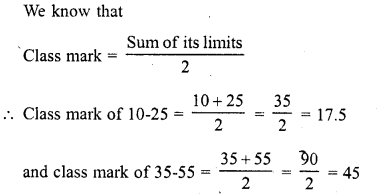 RD Sharma Class 10 Solutions Chapter 15 Statistics VSAQS 11