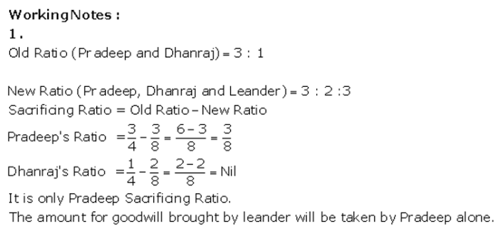 TS Grewal Accountancy Class 12 Solutions Chapter 4 Admission of a Partner Q88.3