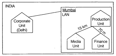 CBSE Sample Papers for Class 12 Computer Science Paper 1