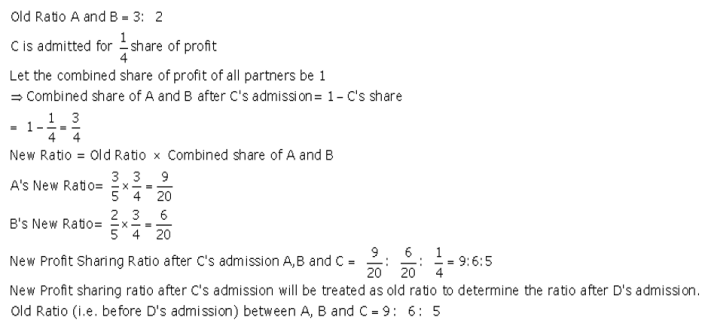 TS Grewal Accountancy Class 12 Solutions Chapter 4 Admission of a Partner Q17