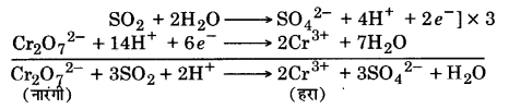 UP Board Solutions for Class 12 Chemistry Chapter 7 The p Block Elements Q.22.2