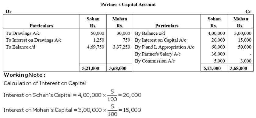 TS Grewal Accountancy Class 12 Solutions Chapter 1 Accounting for Partnership Firms - Fundamentals Q44