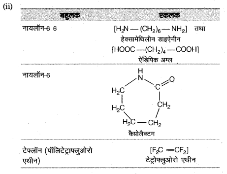 UP Board Class 12 Chemistry Model Papers Paper 1 Ans.7.5