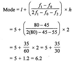 RD Sharma Class 10 Solutions Chapter 15 Statistics Ex 15.5 18a