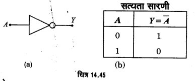 UP Board Solutions for Class 12 Physics Chapter 14 Semiconductor Electronics Materials, Devices and Simple Circuits d10