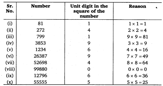 NCERT Solutions for Class 8 Maths Chapter 6 Squares and Square Roots 1