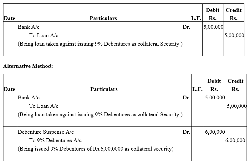 TS Grewal Accountancy Class 12 Solutions Chapter 9 Issue of Debentures Q27.1
