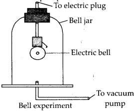 NCERT Solutions for Class 9 Science Chapter 12 Sound 6