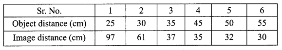 CBSE Sample Papers for Class 12 Physics Paper 6 8
